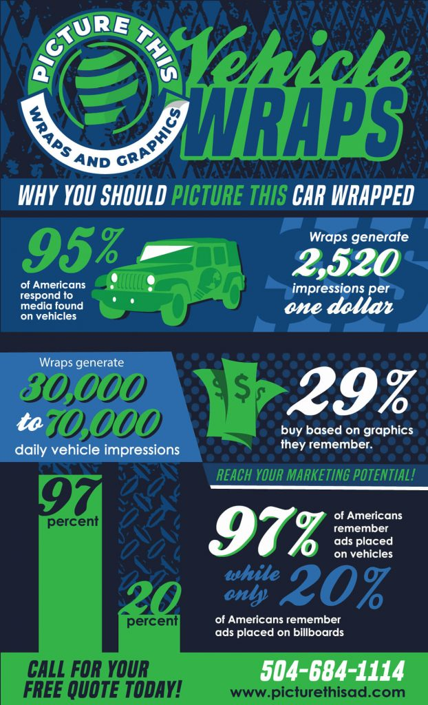 Why Wrap With Us
